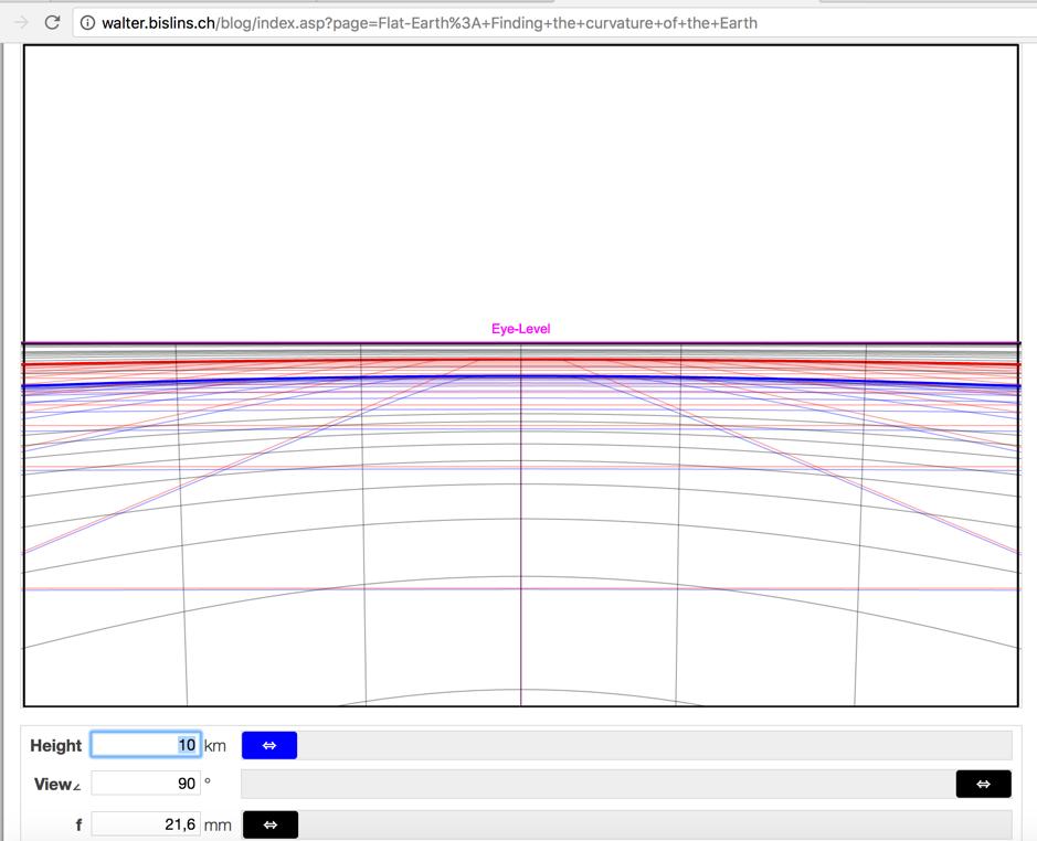 Globe And Flat Earth Calculated Curvature Visualization