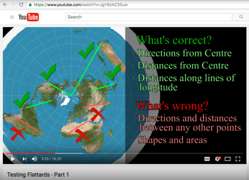 Flat Earth NOT – FlatEarthLunacy articles for reference - V
